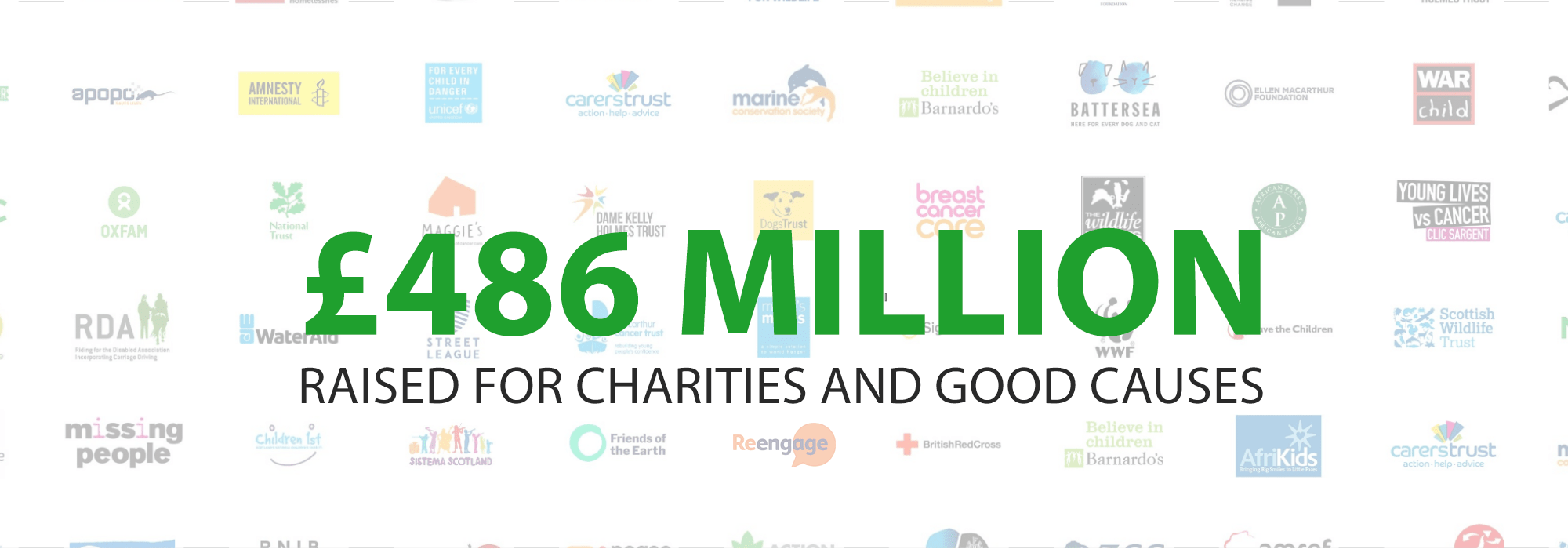 Helping Charities And Good Causes People S Postcode Lottery