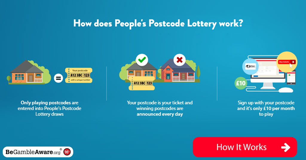 How It Works | People's Postcode Lottery